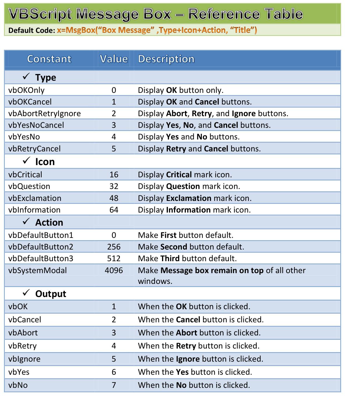 vbscript_msgbox_chart