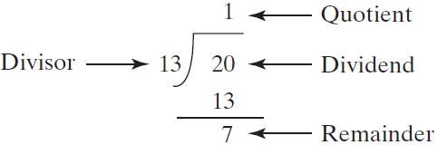 Java Numeric Operators - the remainder %