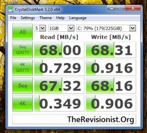 HD CrystalDiskMark Speed test