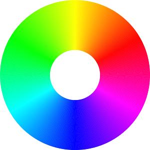 RGB_color_wheel_360 red green blue rainbow