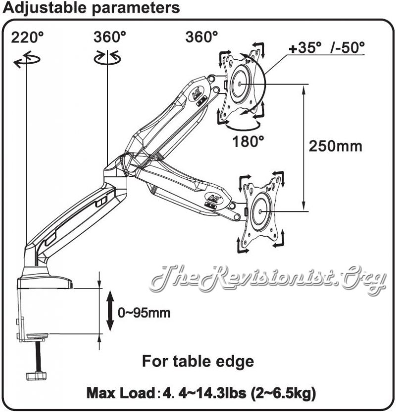 P80 range of motion diagram
